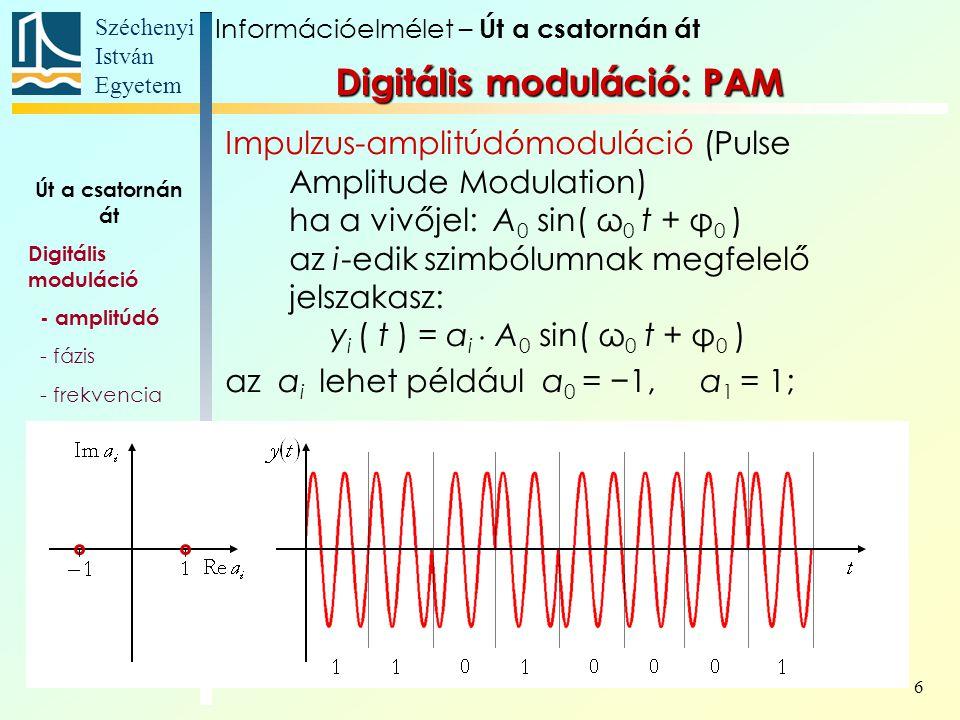 Széchenyi István Egyetem 6 Impulzus-amplitúdómoduláció (Pulse Amplitude Modulation) ha a vivőjel: A 0 sin( ω 0 t + φ 0 ) az i-edik szimbólumnak megfel