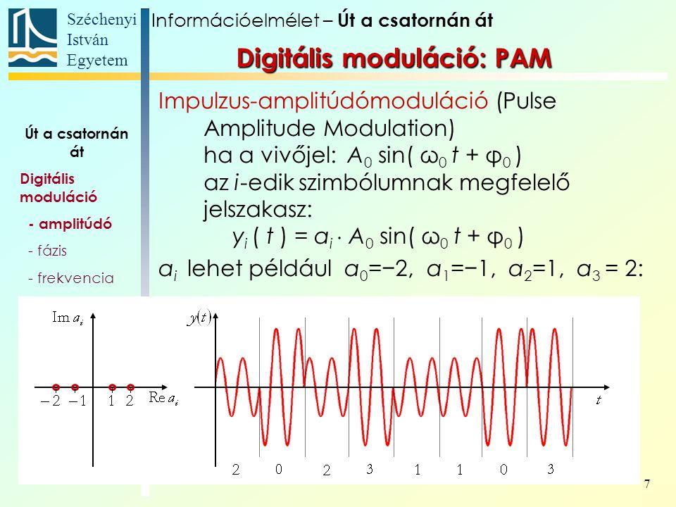 Széchenyi István Egyetem 7 Digitális moduláció: PAM Impulzus-amplitúdómoduláció (Pulse Amplitude Modulation) ha a vivőjel: A 0 sin( ω 0 t + φ 0 ) az i