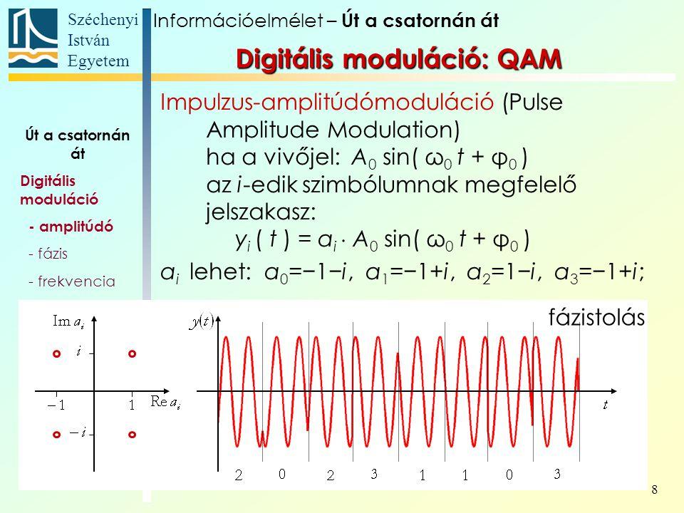 Széchenyi István Egyetem 8 Impulzus-amplitúdómoduláció (Pulse Amplitude Modulation) ha a vivőjel: A 0 sin( ω 0 t + φ 0 ) az i-edik szimbólumnak megfel