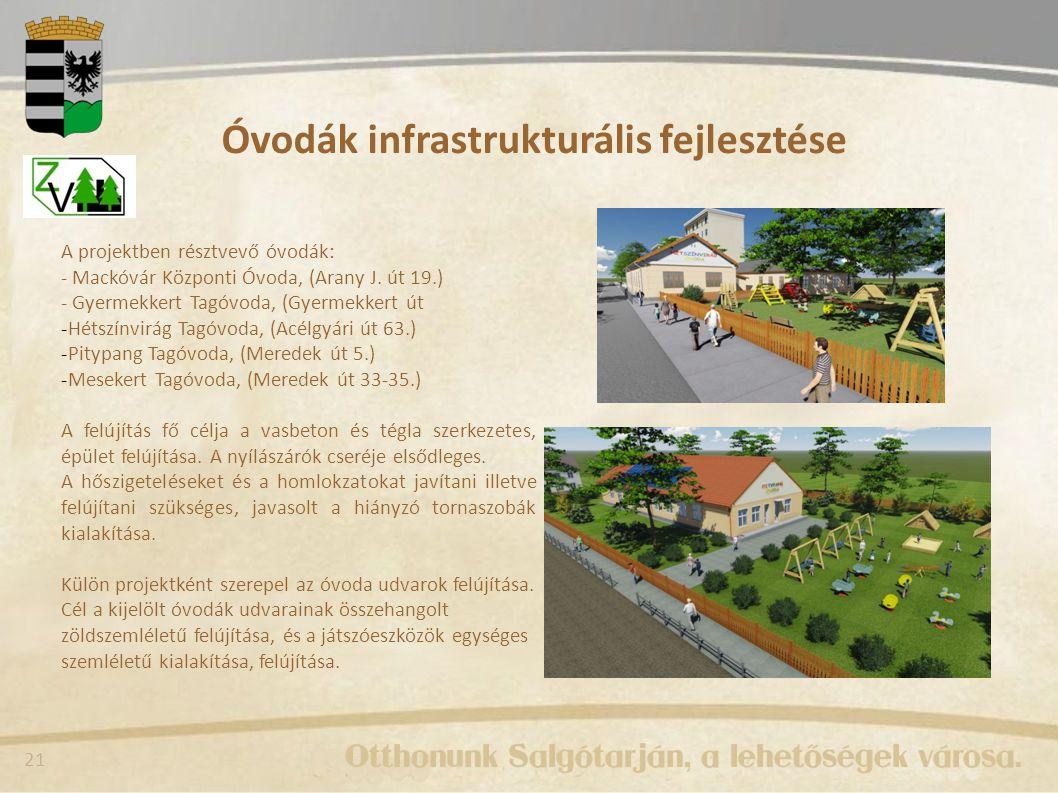 21 A projektben résztvevő óvodák: - Mackóvár Központi Óvoda, (Arany J.