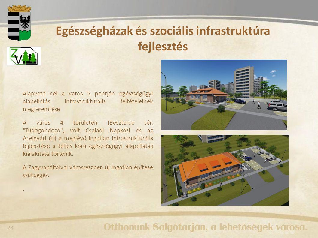 24 Alapvető cél a város 5 pontján egészségügyi alapellátás infrastruktúrális feltételeinek megteremtése A város 4 területén (Beszterce tér, Tüdőgondozó , volt Családi Napközi és az Acélgyári út) a meglévő ingatlan infrastruktúrális fejlesztése a teljes körű egészségügyi alapellátás kialakítása történik.