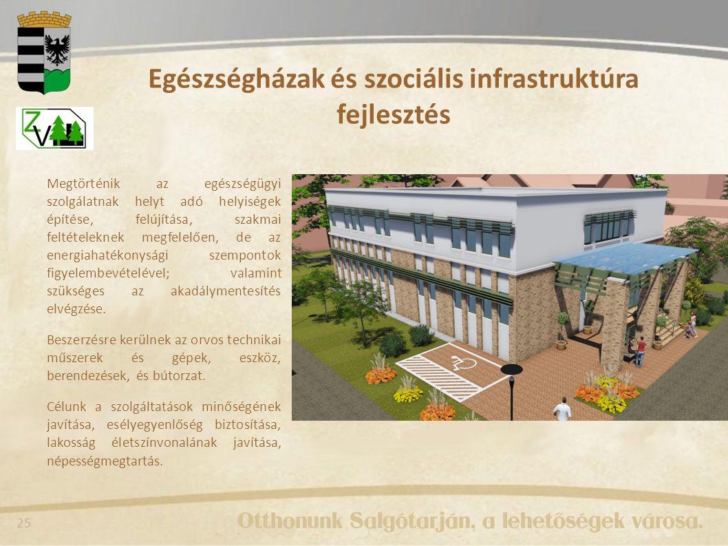25 Egészségházak és szociális infrastruktúra fejlesztés Megtörténik az egészségügyi szolgálatnak helyt adó helyiségek építése, felújítása, szakmai feltételeknek megfelelően, de az energiahatékonysági szempontok figyelembevételével; valamint szükséges az akadálymentesítés elvégzése.