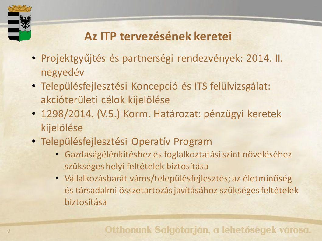 3 Az ITP tervezésének keretei Projektgyűjtés és partnerségi rendezvények: 2014.