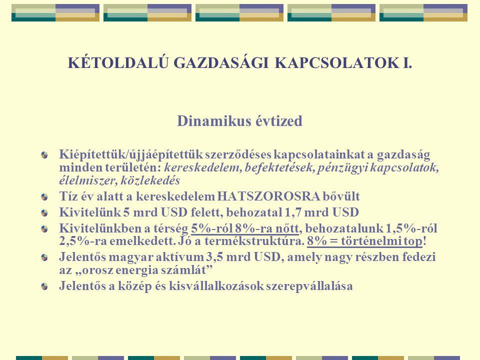 KÉTOLDALÚ GAZDASÁGI KAPCSOLATOK II.