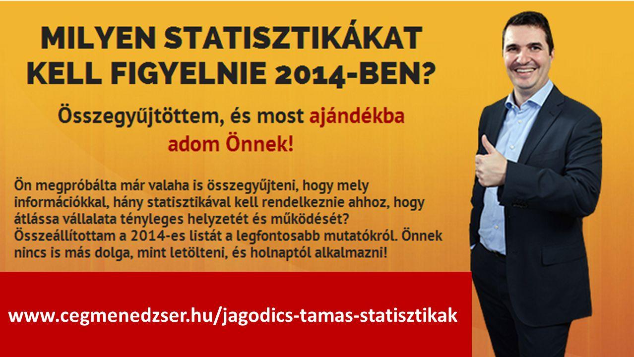 www.cegmenedzser.hu/jagodics-tamas-statisztikak
