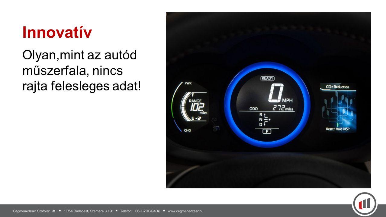 Innovatív Olyan,mint az autód műszerfala, nincs rajta felesleges adat!