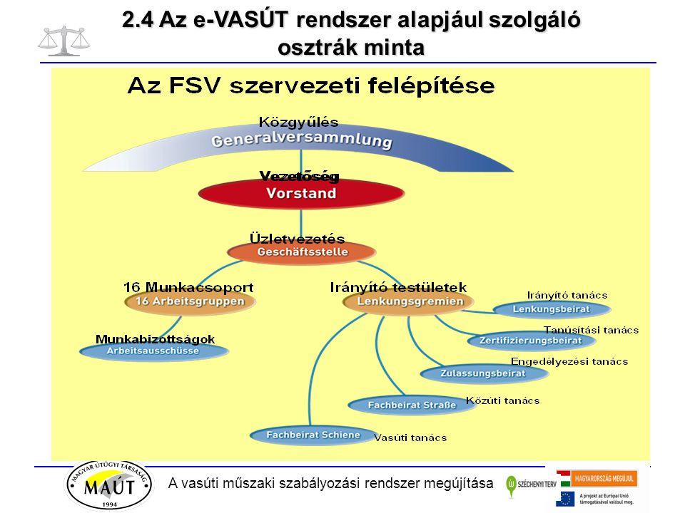 A vasúti műszaki szabályozási rendszer megújítása 2.4 Az e-VASÚT rendszer alapjául szolgáló osztrák minta
