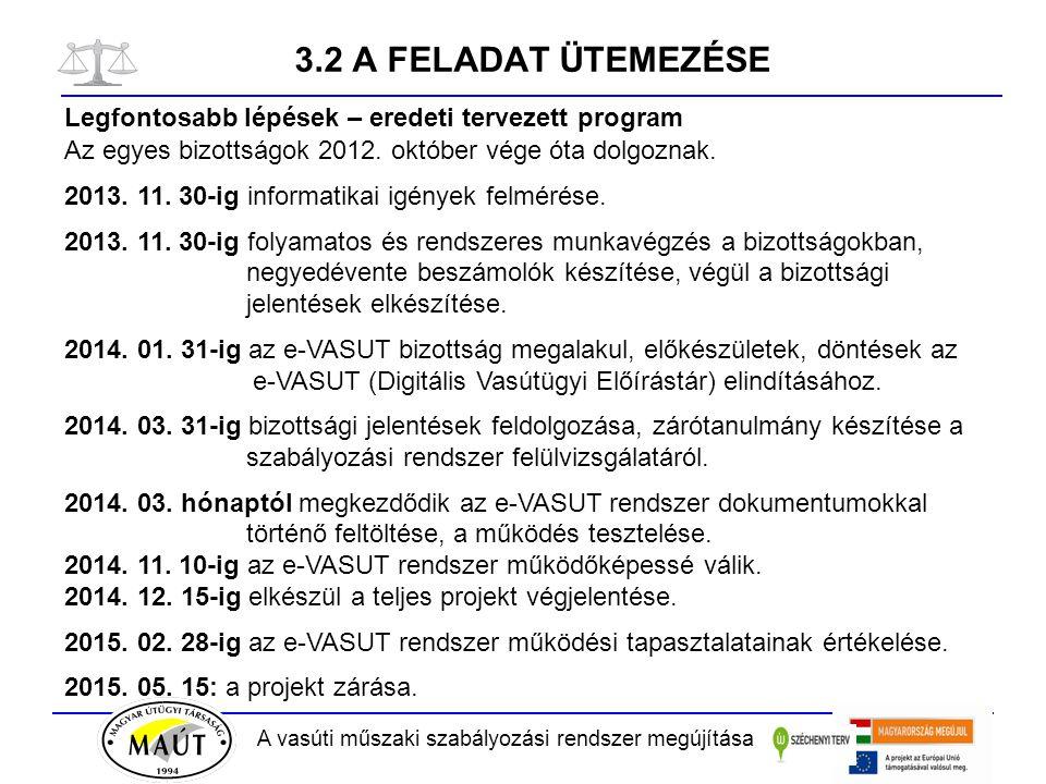 A vasúti műszaki szabályozási rendszer megújítása 3.2 A FELADAT ÜTEMEZÉSE Legfontosabb lépések – eredeti tervezett program Az egyes bizottságok 2012.
