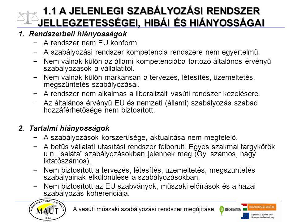 A vasúti műszaki szabályozási rendszer megújítása 1.Rendszerbeli hiányosságok −A rendszer nem EU konform −A szabályozási rendszer kompetencia rendszer