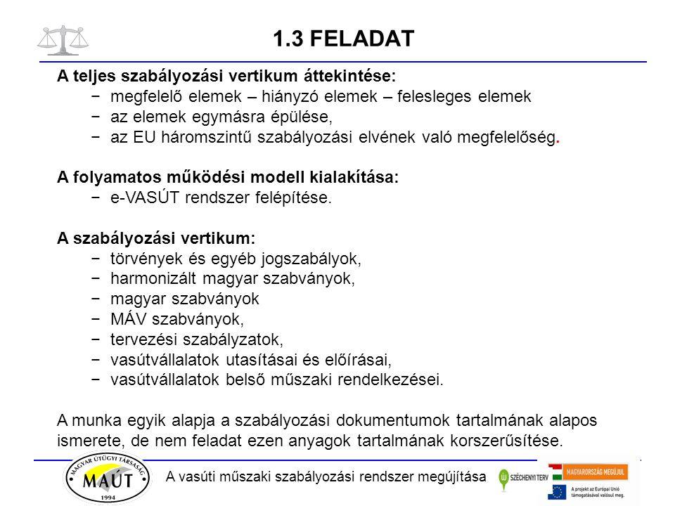 A vasúti műszaki szabályozási rendszer megújítása 1.3 FELADAT A teljes szabályozási vertikum áttekintése: −megfelelő elemek – hiányzó elemek – felesle