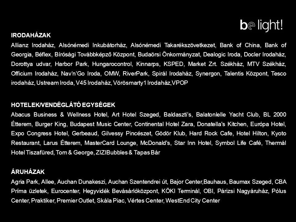 IRODAHÁZAK Allianz Irodaház, Alsónémedi Inkubátorház, Alsónémedi Takarékszövetkezet, Bank of China, Bank of Georgia, Béflex, Bírósági Továbbképző Központ, Budaörsi Önkormányzat, Dealogic Iroda, Docler Irodaház, Dorottya udvar, Harbor Park, Hungarocontrol, Kinnarps, KSPED, Market Zrt.