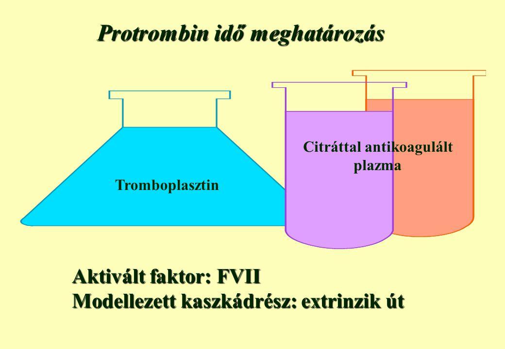 Extrinsic VIIVIIa + + Ca ++ TF Közös út Protrombin idő meghatározás Ca ++ TF