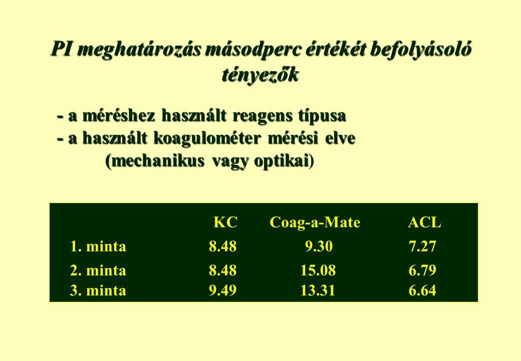 Protrombin idő meghatározás gyártó által megadott ISI: mechanikus koagulométer  pl.1,15 optikai koagulométer  pl.
