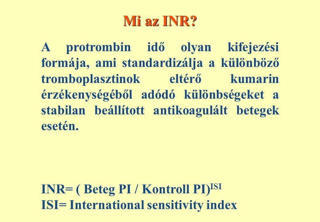 Protrombin idő kifejezési formái 1.Másodperc 2. INR= International Normalized Ratio (3.
