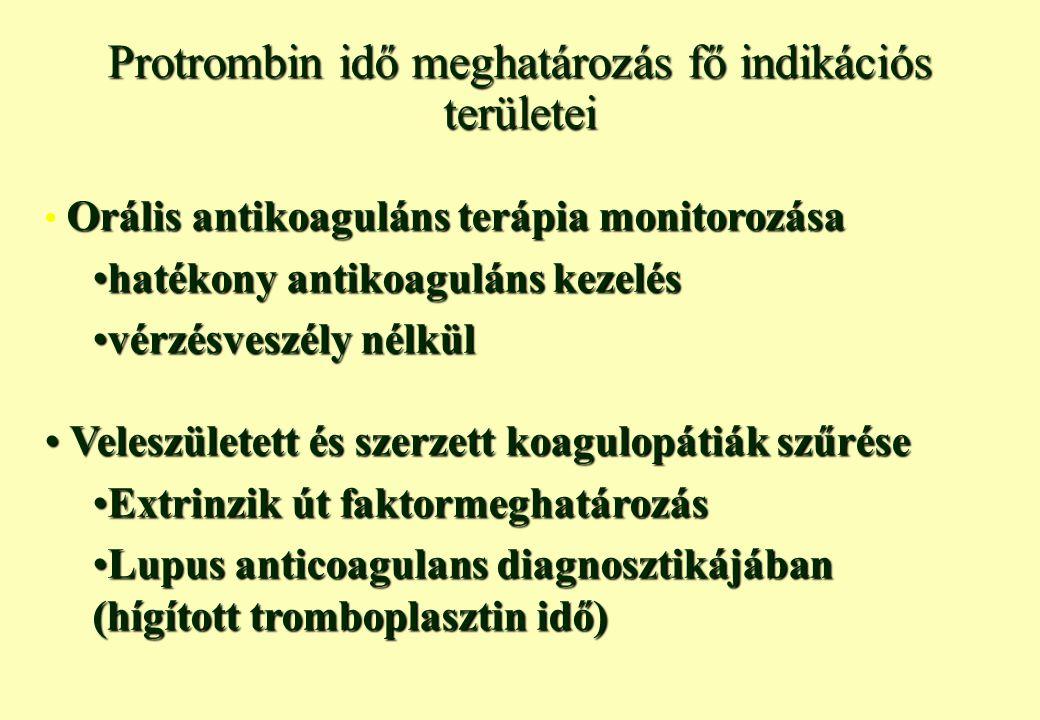 Két tromboplasztin heparin érzékenységének összehasonlítása 0 10 20 30 40 50 60 00.10.20.30.40.50.60.70.80.91 Reagens 2 Reagens 1 Protrombin idő (sec) Heparin koncentráció (U/mL) Terápiás heparin koncentráció