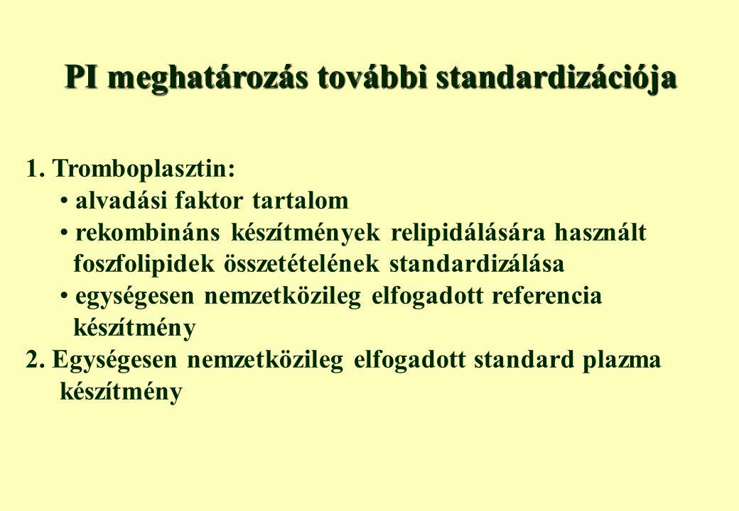 Protrombin idő meghatározás fő indikációs területei Orális antikoaguláns terápia monitorozása hatékony antikoaguláns kezeléshatékony antikoaguláns kezelés vérzésveszély nélkülvérzésveszély nélkül Veleszületett és szerzett koagulopátiák szűrése Veleszületett és szerzett koagulopátiák szűrése Extrinzik út faktormeghatározásExtrinzik út faktormeghatározás Lupus anticoagulans diagnosztikájában (hígított tromboplasztin idő)Lupus anticoagulans diagnosztikájában (hígított tromboplasztin idő)