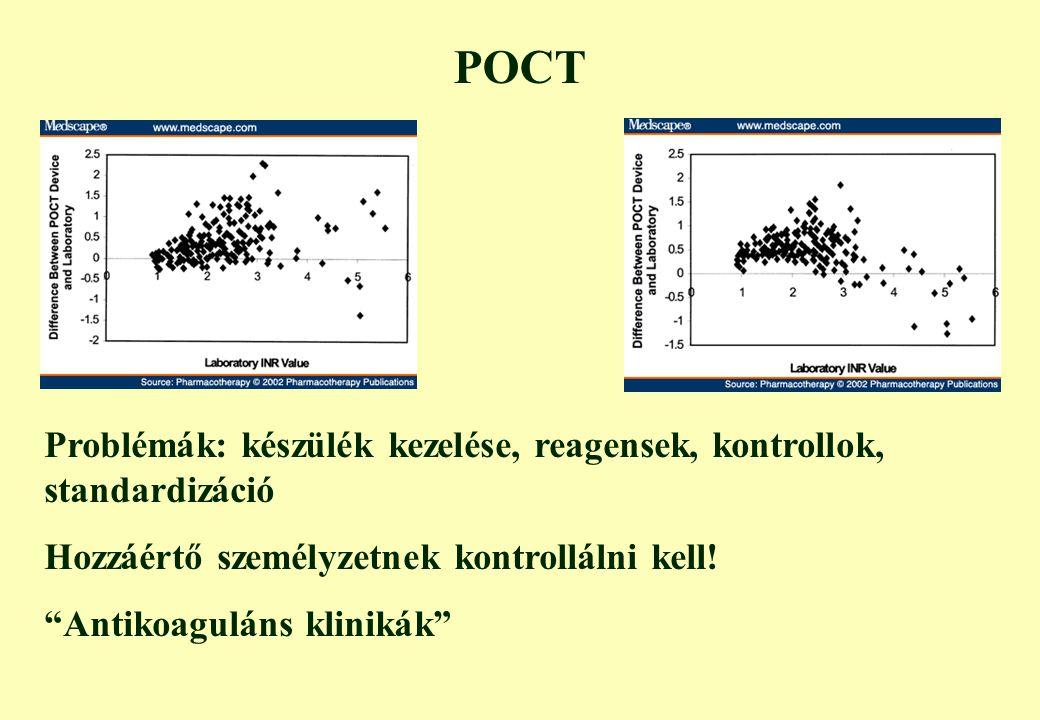 Jelenleg ismert POCT módszerek
