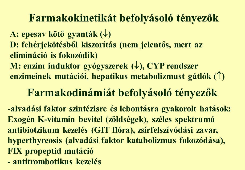 Farmakokinetikát befolyásoló tényezők A: epesav kötő gyanták (  ) D: fehérjekötésből kiszorítás (nem jelentős, mert az elimináció is fokozódik) M: enzim induktor gyógyszerek (  ), CYP rendszer enzimeinek mutációi, hepatikus metabolizmust gátlók (  ) Farmakodinámiát befolyásoló tényezők -alvadási faktor szintézisre és lebontásra gyakorolt hatások: Exogén K-vitamin bevitel (zöldségek), széles spektrumú antibiotzikum kezelés (GIT flóra), zsírfelszívódási zavar, hyperthyreosis (alvadási faktor katabolizmus fokozódása), FIX propeptid mutáció - antitrombotikus kezelés