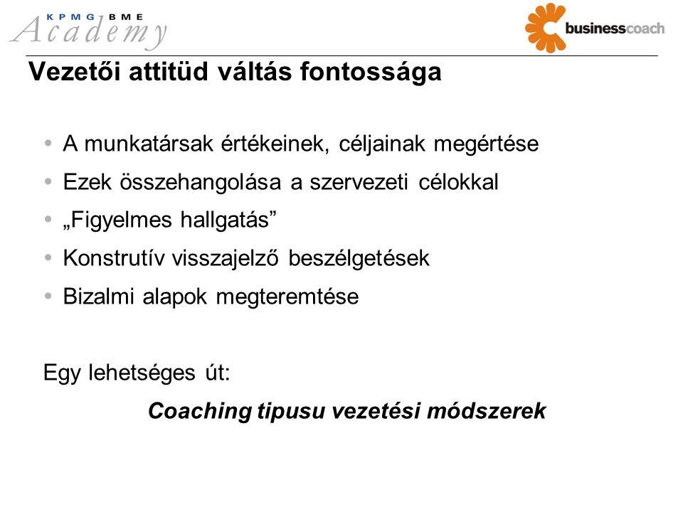 Ami a képzésre elindított  A tapasztalatok összegzése  Egységes módszertanon alapuló eszköztár a coaching szemléletű vezetés gyakorlatához  Támasz az executive létben  Mint vezetői tapasztalatokkal bíró képzett coach vezetők támogatása