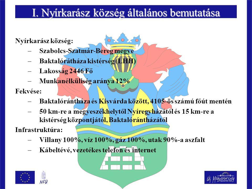 I. Nyírkarász község általános bemutatása Nyírkarász község: –Szabolcs-Szatmár-Bereg megye –Baktalórátháza kistérség (LHH) –Lakosság 2446 Fő –Munkanél