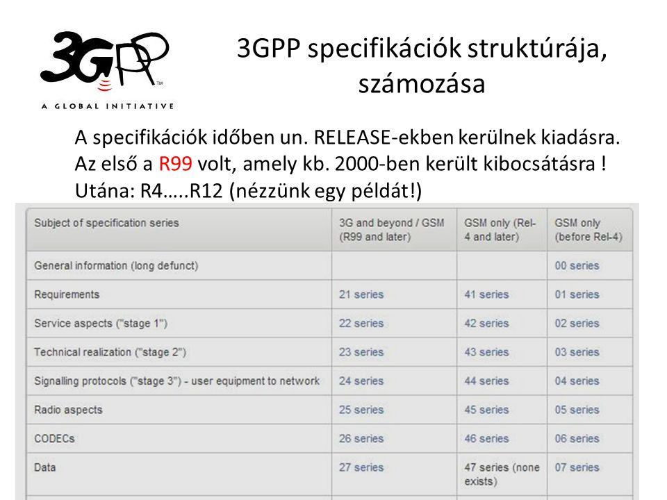 3GPP specifikációk struktúrája, számozása A specifikációk időben un. RELEASE-ekben kerülnek kiadásra. Az első a R99 volt, amely kb. 2000-ben került ki