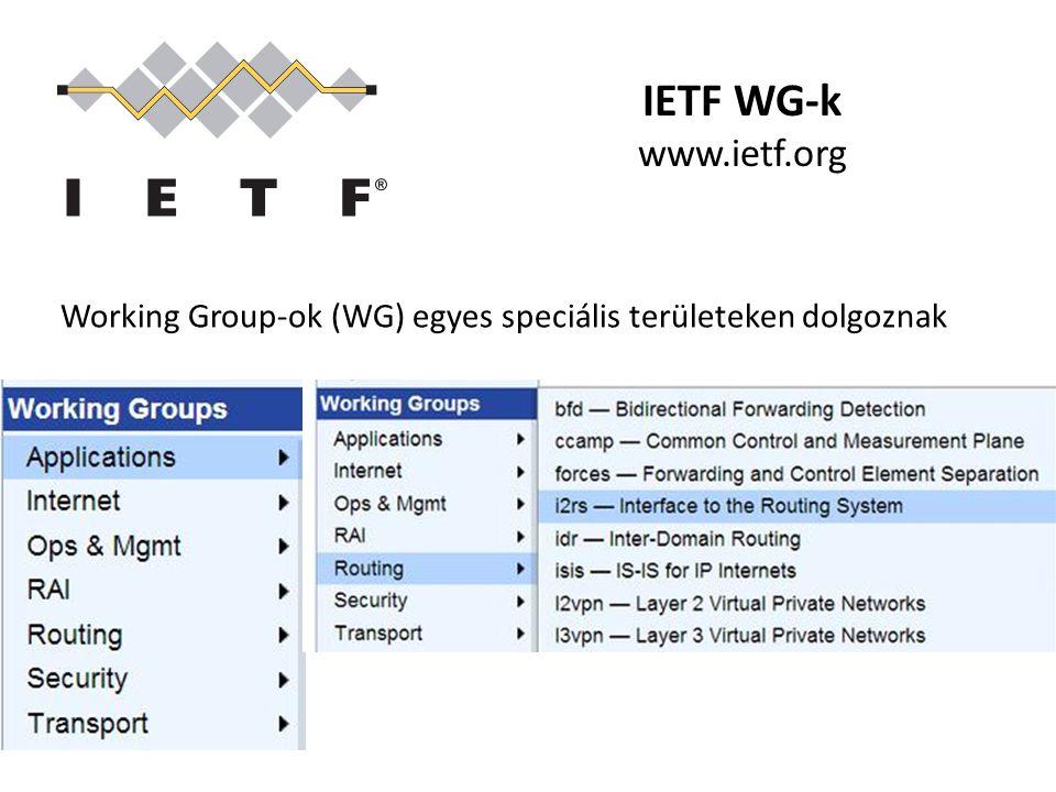 IETF WG-k www.ietf.org Working Group-ok (WG) egyes speciális területeken dolgoznak