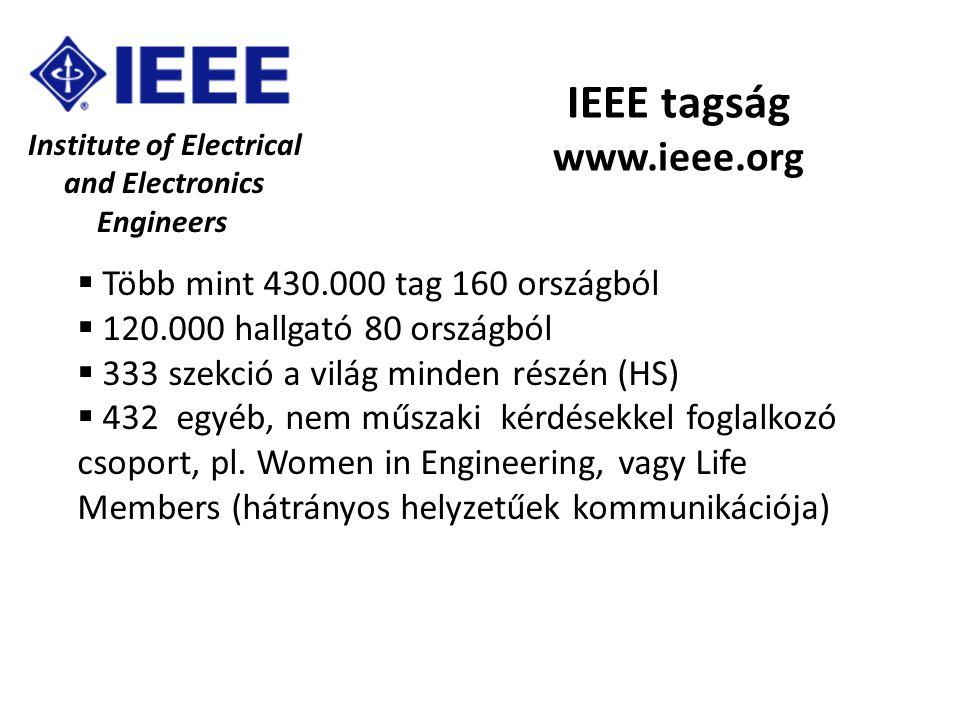 Institute of Electrical and Electronics Engineers IEEE tagság www.ieee.org  Több mint 430.000 tag 160 országból  120.000 hallgató 80 országból  333