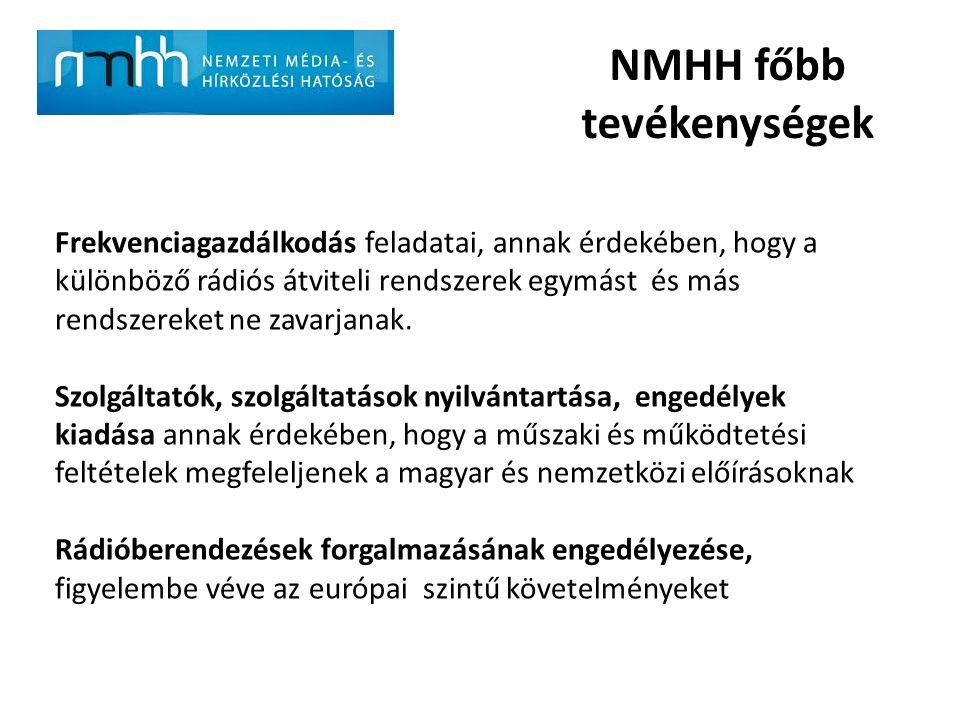 NMHH főbb tevékenységek Frekvenciagazdálkodás feladatai, annak érdekében, hogy a különböző rádiós átviteli rendszerek egymást és más rendszereket ne z