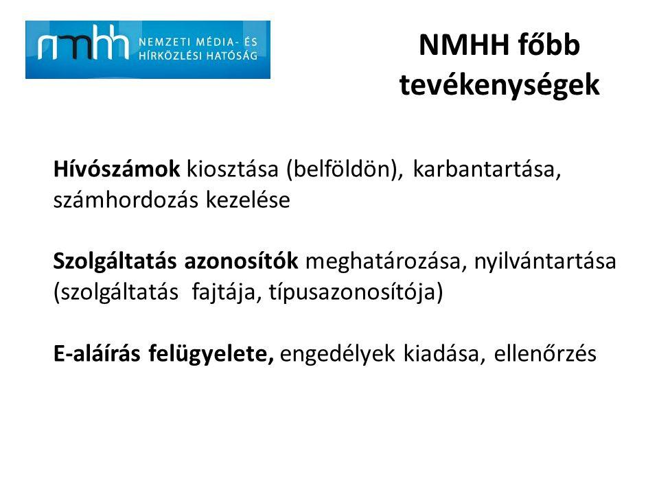 NMHH főbb tevékenységek Hívószámok kiosztása (belföldön), karbantartása, számhordozás kezelése Szolgáltatás azonosítók meghatározása, nyilvántartása (