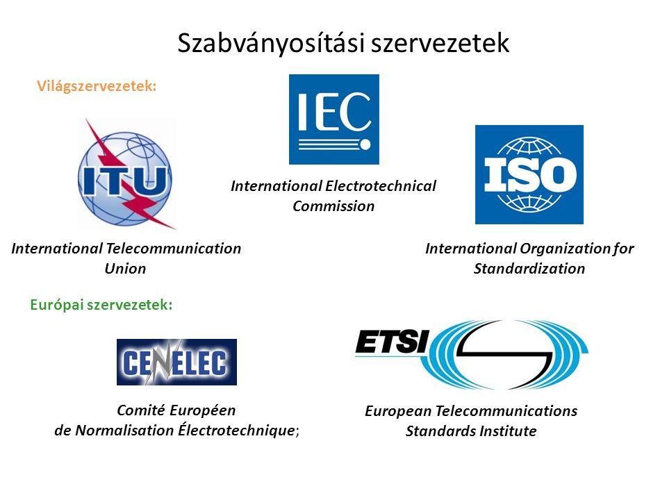 Comité Européen de Normalisation Électrotechnique; Világszervezetek: Európai szervezetek: European Telecommunications Standards Institute Internationa