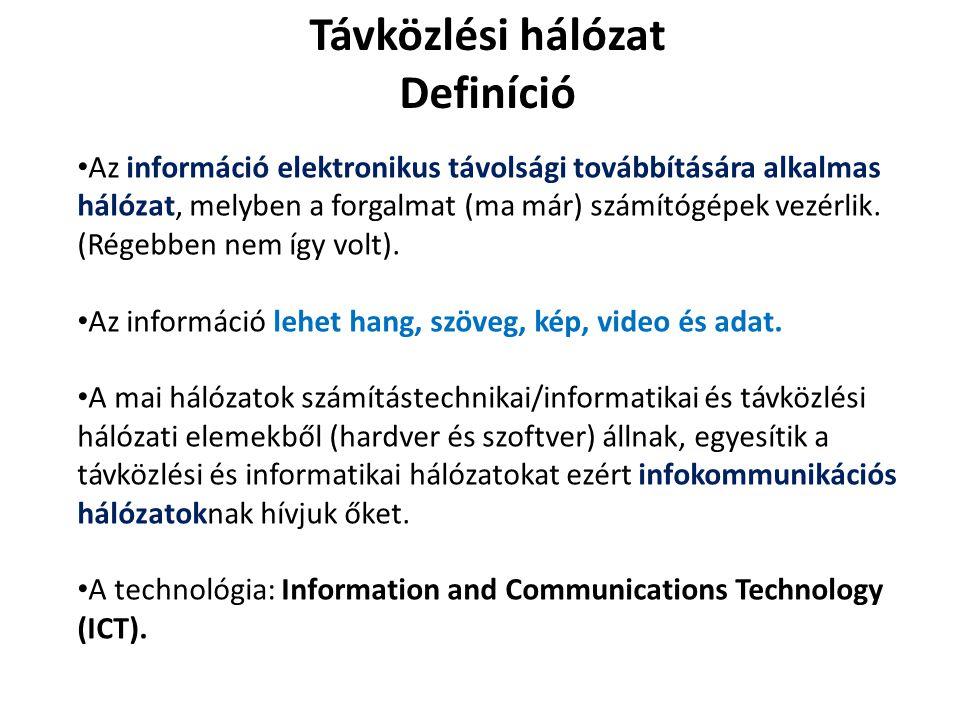 Távközlési hálózat Definíció Az információ elektronikus távolsági továbbítására alkalmas hálózat, melyben a forgalmat (ma már) számítógépek vezérlik.
