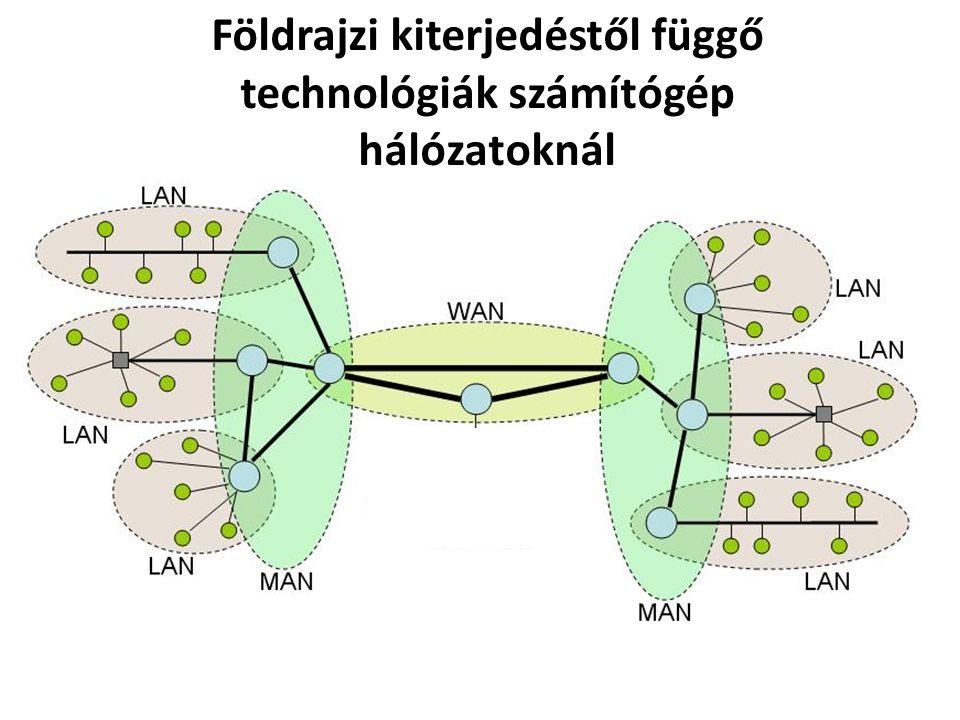 Földrajzi kiterjedéstől függő technológiák számítógép hálózatoknál