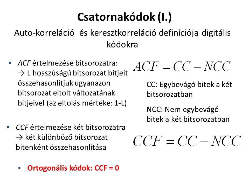 Csatornakódok (I.)  ACF értelmezése bitsorozatra: → L hosszúságú bitsorozat bitjeit összehasonlítjuk ugyanazon bitsorozat eltolt változatának bitjeiv