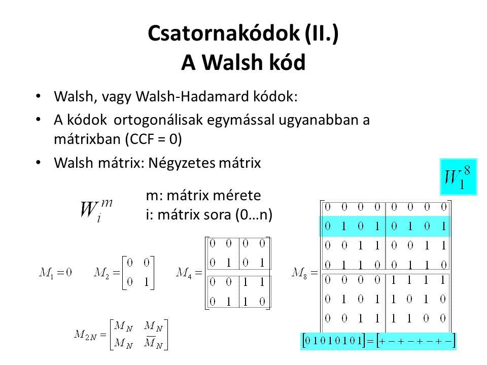 Csatornakódok (II.) A Walsh kód Walsh, vagy Walsh-Hadamard kódok: A kódok ortogonálisak egymással ugyanabban a mátrixban (CCF = 0) Walsh mátrix: Négyz