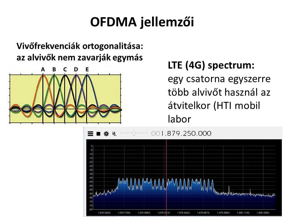 Vivőfrekvenciák ortogonalitása: az alvivők nem zavarják egymás OFDMA jellemzői LTE (4G) spectrum: egy csatorna egyszerre több alvivőt használ az átvit