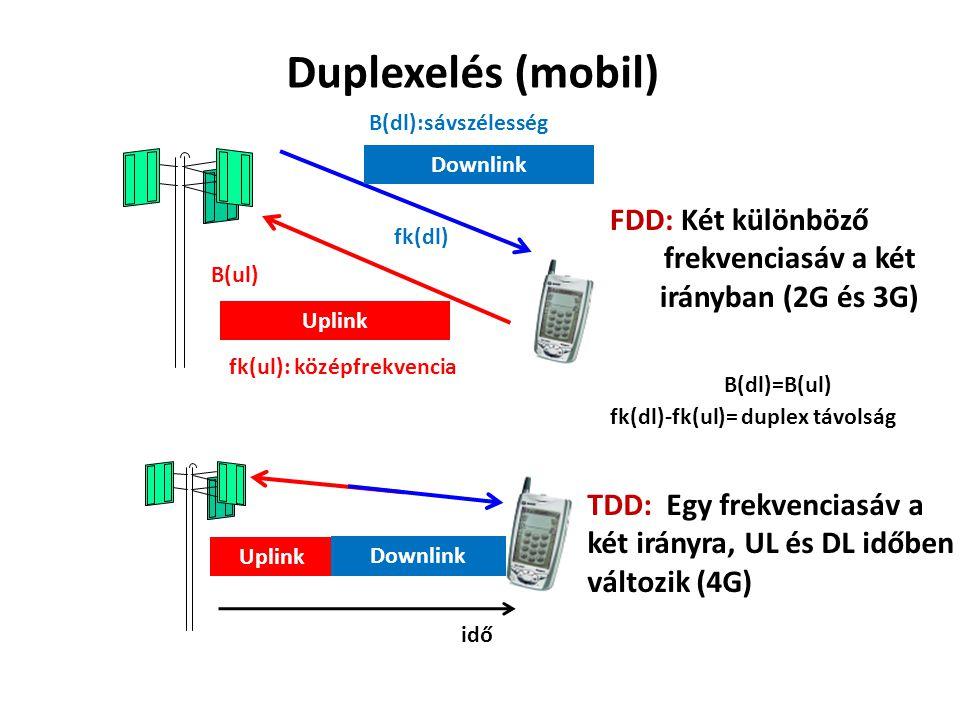 Downlink Uplink FDD: Két különböző frekvenciasáv a két irányban (2G és 3G) TDD: Egy frekvenciasáv a két irányra, UL és DL időben változik (4G) B(dl):s