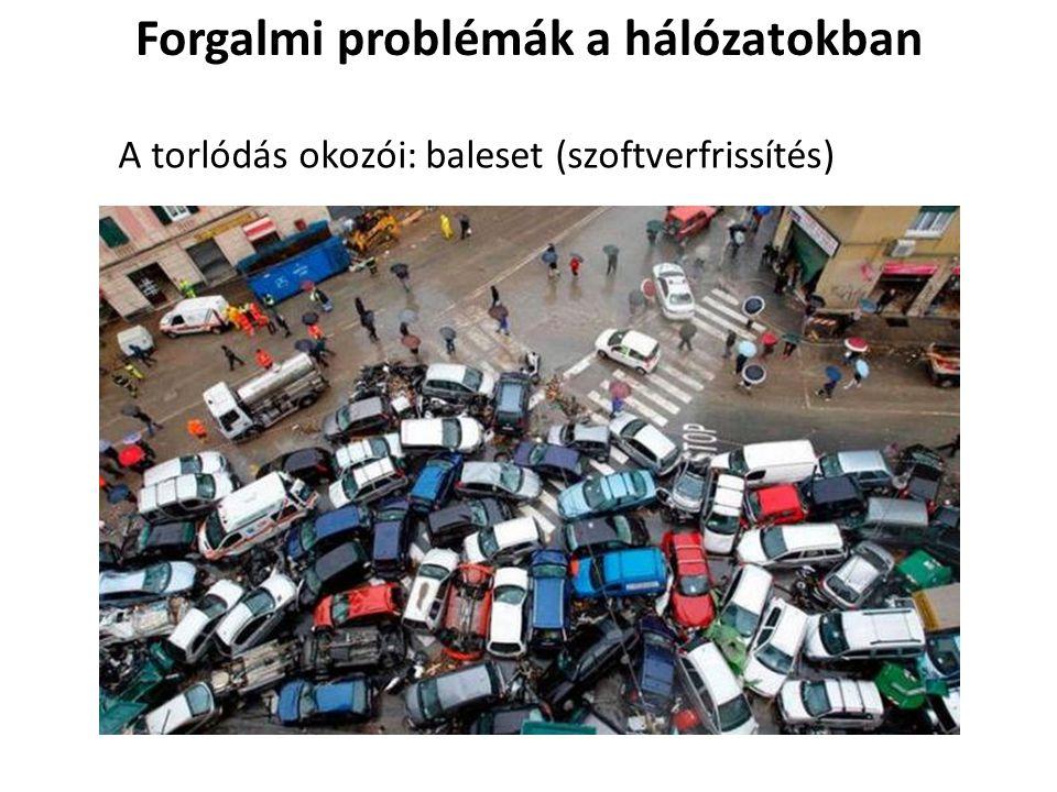 Forgalmi problémák a hálózatokban A torlódás okozói: baleset (szoftverfrissítés)
