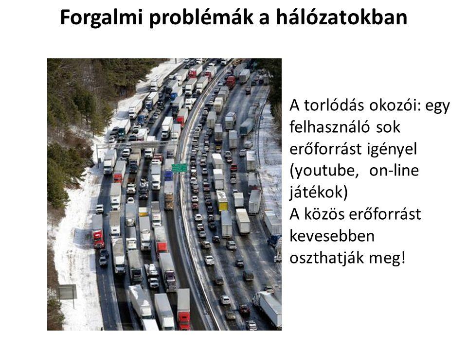Forgalmi problémák a hálózatokban A torlódás okozói: egy felhasználó sok erőforrást igényel (youtube, on-line játékok) A közös erőforrást kevesebben o