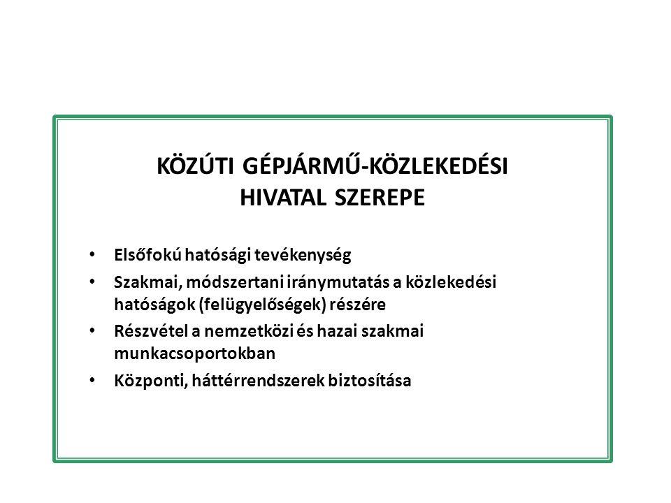 KÖZÚTI GÉPJÁRMŰ-KÖZLEKEDÉSI HIVATAL SZEREPE Elsőfokú hatósági tevékenység Szakmai, módszertani iránymutatás a közlekedési hatóságok (felügyelőségek) r