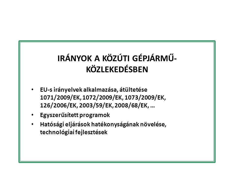 IRÁNYOK A KÖZÚTI GÉPJÁRMŰ- KÖZLEKEDÉSBEN EU-s irányelvek alkalmazása, átültetése 1071/2009/EK, 1072/2009/EK, 1073/2009/EK, 126/2006/EK, 2003/59/EK, 20