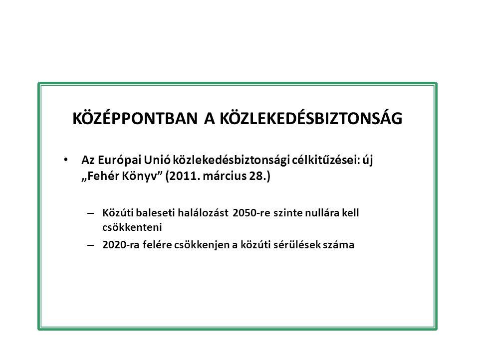 """KÖZÉPPONTBAN A KÖZLEKEDÉSBIZTONSÁG Az Európai Unió közlekedésbiztonsági célkitűzései: új """"Fehér Könyv"""" (2011. március 28.) – Közúti baleseti halálozás"""