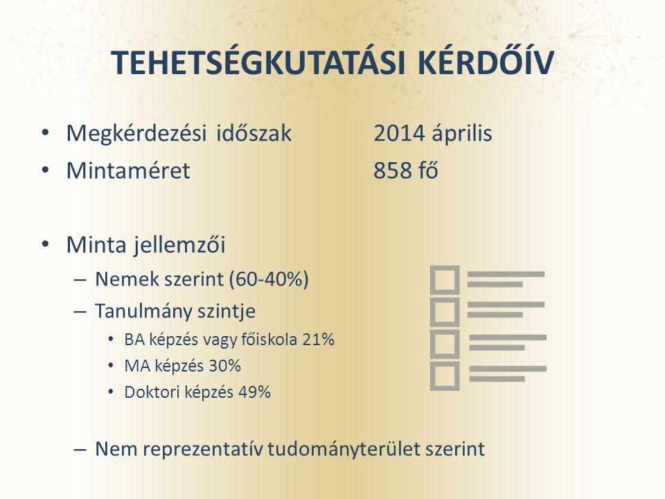 TEHETSÉGKUTATÁSI KÉRDŐÍV Megkérdezési időszak2014 április Mintaméret858 fő Minta jellemzői – Nemek szerint (60-40%) – Tanulmány szintje BA képzés vagy főiskola 21% MA képzés 30% Doktori képzés 49% – Nem reprezentatív tudományterület szerint