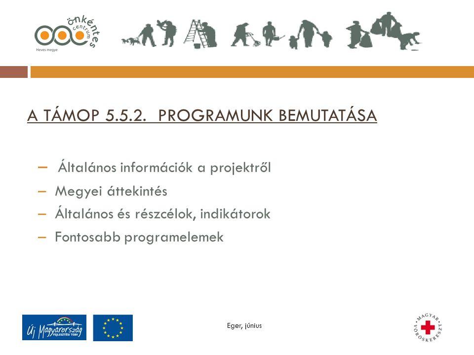 A TÁMOP 5.5.2.