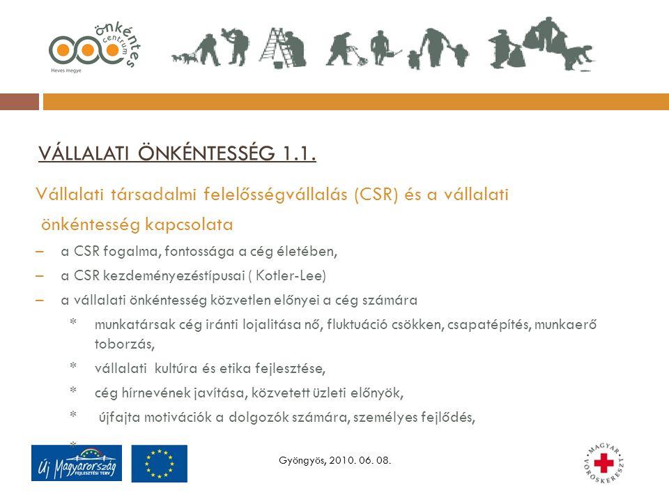 VÁLLALATI ÖNKÉNTESSÉG 1.1. Gyöngyös, 2010. 06. 08.