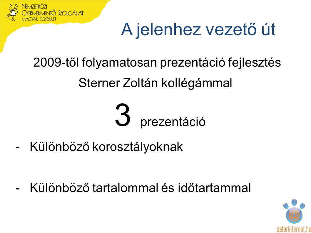 A jelenhez vezető út 2009-től folyamatosan prezentáció fejlesztés Sterner Zoltán kollégámmal 3 prezentáció -Különböző korosztályoknak -Különböző tartalommal és időtartammal