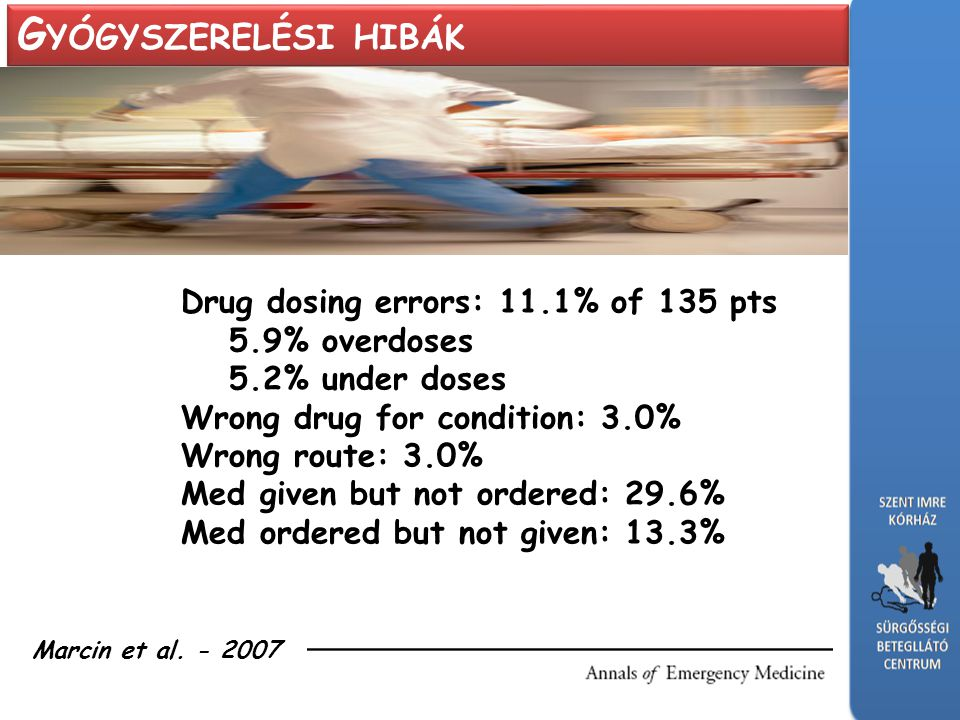 Drug dosing errors: 11.1% of 135 pts 5.9% overdoses 5.2% under doses Wrong drug for condition: 3.0% Wrong route: 3.0% Med given but not ordered: 29.6% Med ordered but not given: 13.3% Marcin et al.