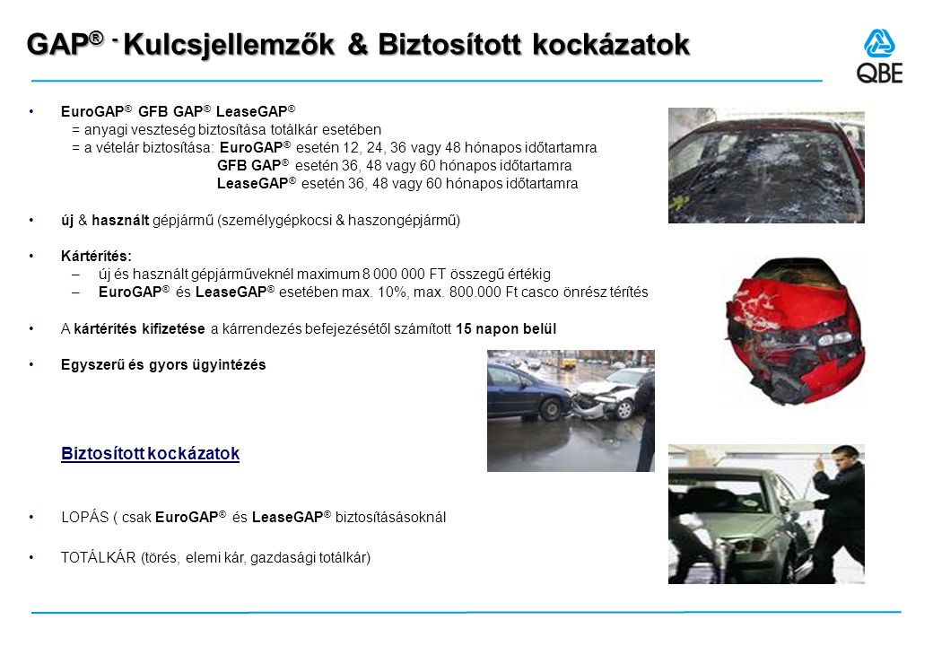 EuroGAP ® GFB GAP ® LeaseGAP ® = anyagi veszteség biztosítása totálkár esetében = a vételár biztosítása: EuroGAP ® esetén 12, 24, 36 vagy 48 hónapos időtartamra GFB GAP ® esetén 36, 48 vagy 60 hónapos időtartamra LeaseGAP ® esetén 36, 48 vagy 60 hónapos időtartamra új & használt gépjármű (személygépkocsi & haszongépjármű) Kártérítés: –új és használt gépjárműveknél maximum 8 000 000 FT összegű értékig –EuroGAP ® és LeaseGAP ® esetében max.