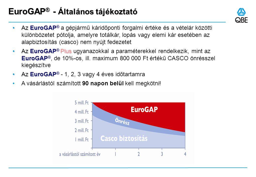 EuroGAP ® - Általános tájékoztató Az EuroGAP ®Az EuroGAP ® a gépjármű káridőponti forgalmi értéke és a vételár közötti különbözetet pótolja, amelyre totálkár, lopás vagy elemi kár esetében az alapbiztosítás (casco) nem nyújt fedezetet Az EuroGAP ® Plus EuroGAP ®Az EuroGAP ® Plus ugyanazokkal a paraméterekkel rendelkezik, mint az EuroGAP ®, de 10%-os, ill.
