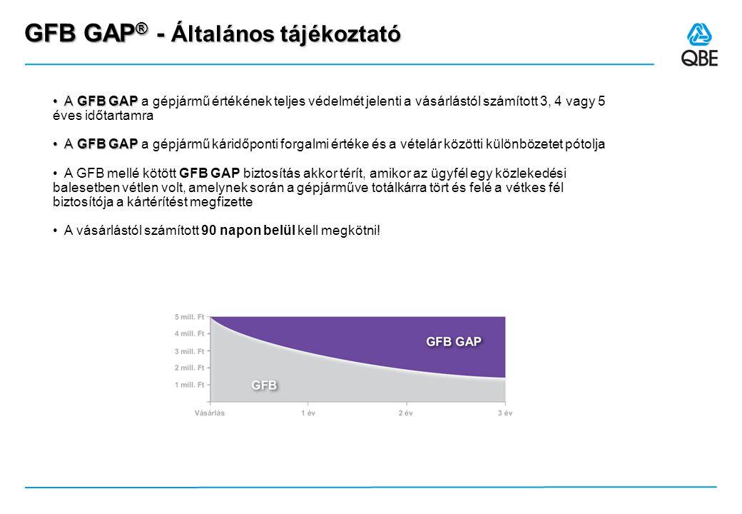 GFB GAP ® - Általános tájékoztató A GFB GAP A GFB GAP a gépjármű értékének teljes védelmét jelenti a vásárlástól számított 3, 4 vagy 5 éves időtartamr