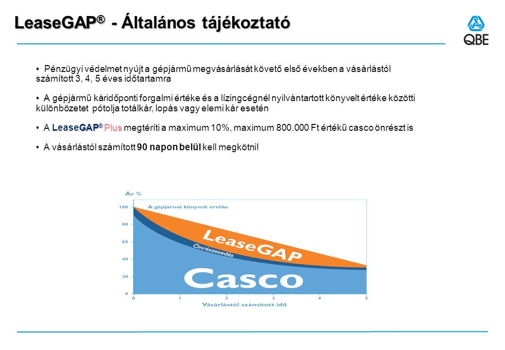 LeaseGAP ® - Általános tájékoztató Pénzügyi védelmet nyújt a gépjármű megvásárlását követő első években a vásárlástól számított 3, 4, 5 éves időtartamra A A gépjármű káridőponti forgalmi értéke és a lízingcégnél nyilvántartott könyvelt értéke közötti különbözetet pótolja totálkár, lopás vagy elemi kár esetén GAP ® Plus A LeaseGAP ® Plus megtéríti a maximum 10%, maximum 800.000 Ft értékű casco önrészt is A vásárlástól számított 90 napon belül kell megkötni!